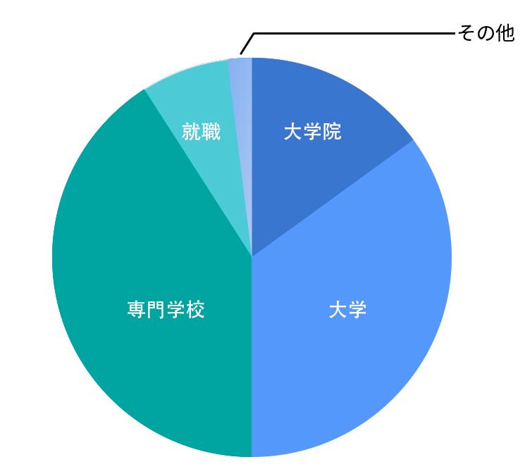 tokyojeengurafu4